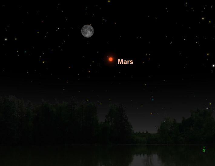 Marte em 2018