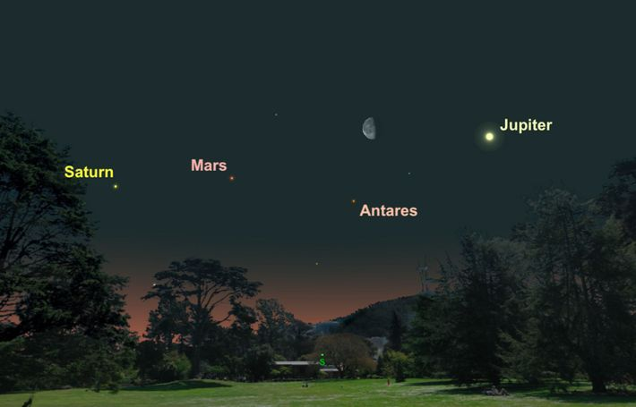 Alinhamento Planetas e Lua