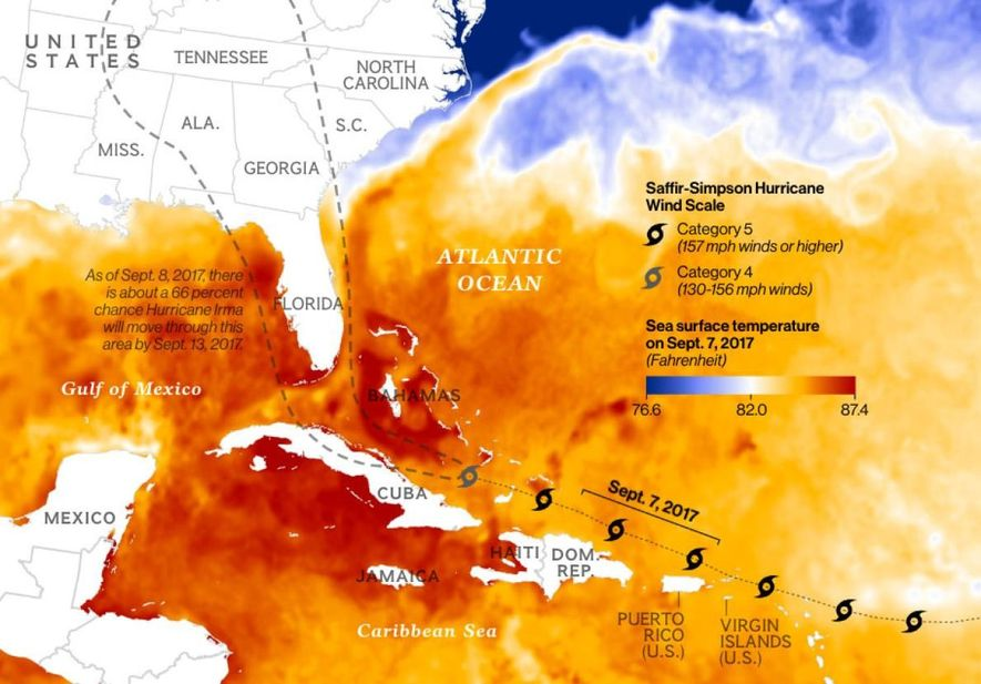Como a National Geographic Cartografou Furacões ao Longo de 130 Anos