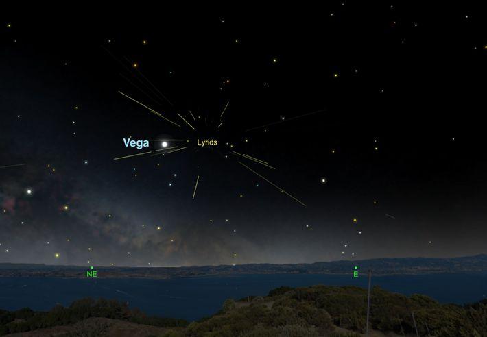Abril Meteoros