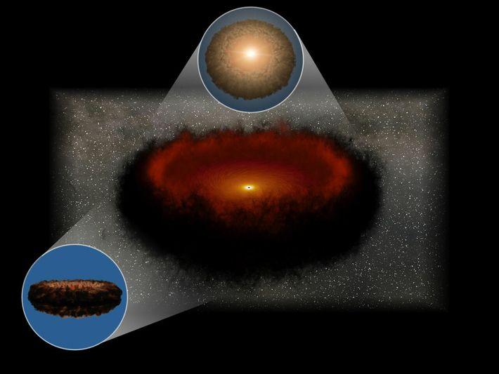 Diagrama do modelo unificado das galáxias ativas
