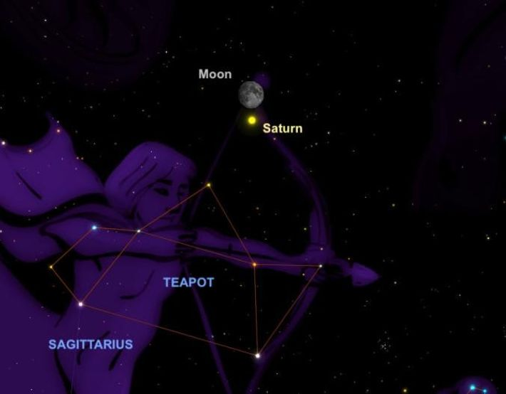 Saturno encontrar-se-á perto da Lua, em fase de quarto crescente, no dia 24 de julho.
