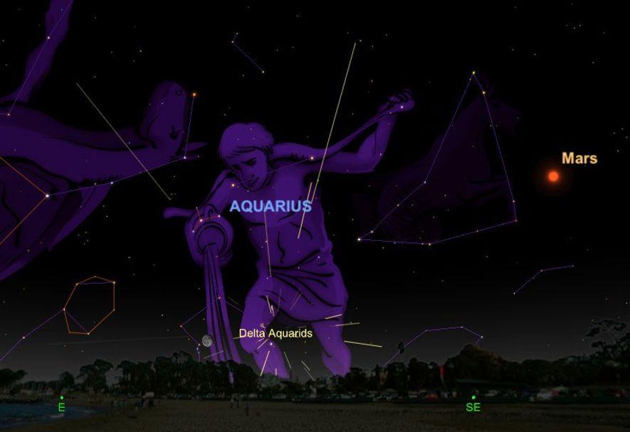 Observe a chuva de meteroros noturna das Aquáridas irradiar da constelação de Aquário no dia 30 ...