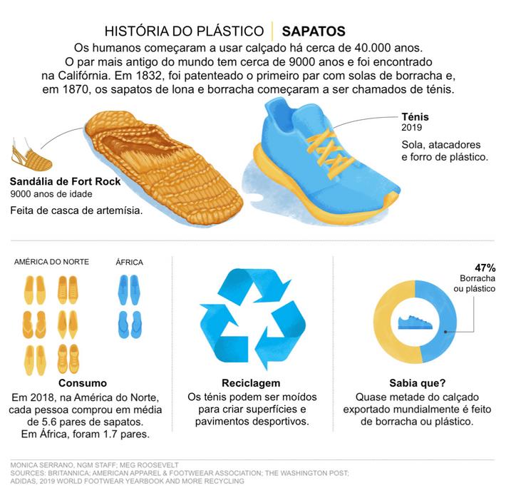 O par de sapatos mais antigo do mundo foi criado há cerca de 9000 anos.