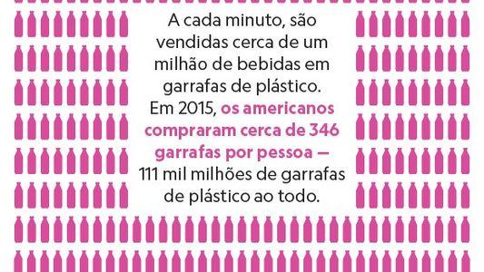 Infográfico com 8 Factos Rápidos Sobre a Poluição por Plásticos